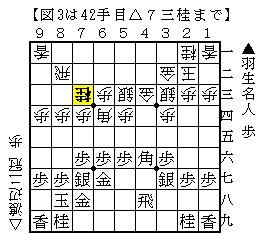 2014年第35回将棋日本シリーズ決勝羽生渡辺(相矢倉)-42