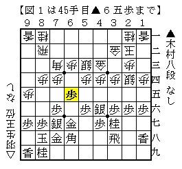 2014年第55期王位戦木村羽生(相矢倉)-45