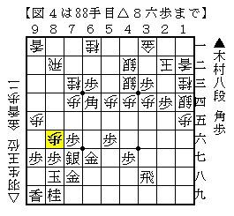 2014年第55期王位戦七番勝負第2局木村羽生(相矢倉)-88