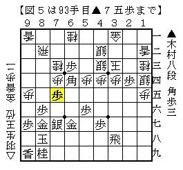 2014年第55期王位戦七番勝負第2局木村羽生(相矢倉)-93