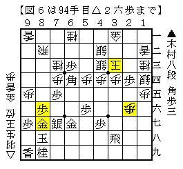2014年第55期王位戦七番勝負第2局木村羽生(相矢倉)-94