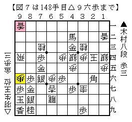 2014年第55期王位戦七番勝負第2局木村羽生(相矢倉)-148