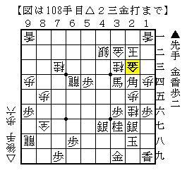 じゅげむの将棋倶楽部24での初対局10