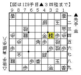 じゅげむの将棋倶楽部24での初対局12