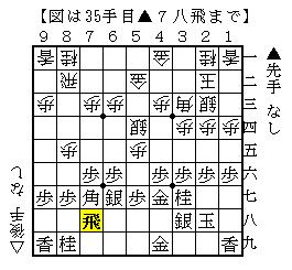 じゅげむの将棋倶楽部24での初対局4