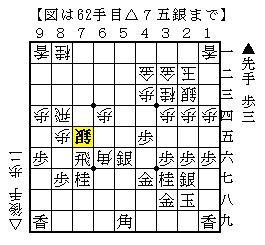 じゅげむの将棋倶楽部24での初対局6