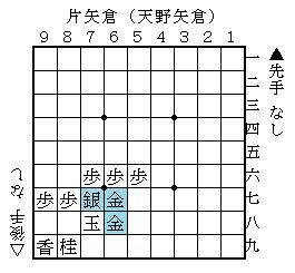 片矢倉(天野矢倉)