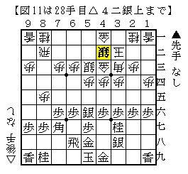 藤井システムvs居飛車穴熊模様→△4二銀上