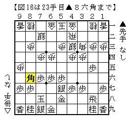 居飛車穴熊模様vs藤井システム