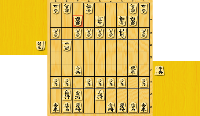 横歩取り△3三角戦法・△7二銀型