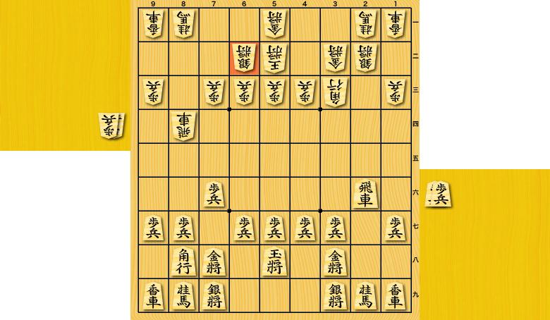 横歩取り△3三角戦法・松尾流