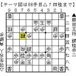 桂馬の複合手筋の研究:郷田真隆vs羽生善治の相掛かり戦