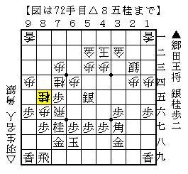 郷田真隆vs羽生善治の相掛かり戦(72手目)