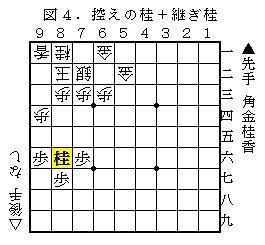図4.控えの桂+継ぎ桂