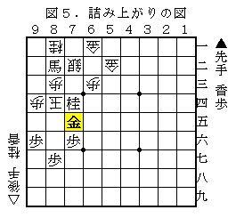 図5.詰み上がりの図