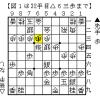 将棋の敗因の分析「序中盤で攻め筋の見落とし」