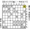 将棋の形勢判断:①~④の4要素で優劣の評価が割れた場合