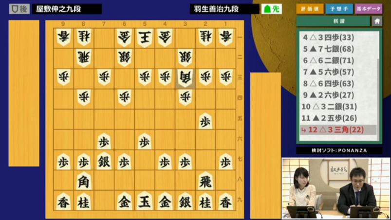 居角左美濃:叡王戦(羽生善治vs屋敷伸之)の△3三角の変化図