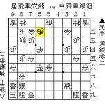将棋の形勢判断:居飛車穴熊 vs 中飛車銀冠、局面全体のバランスを考える