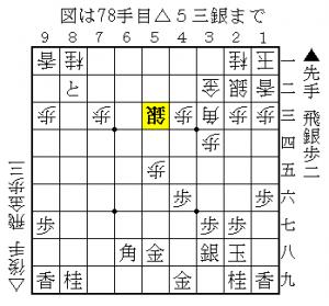 形勢判断9:中飛車左穴熊vs向かい飛車のテーマ図
