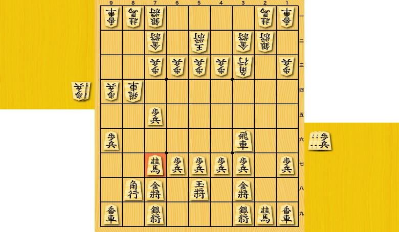 横歩取り△3三角戦法vsひねり飛車模様▲9六歩