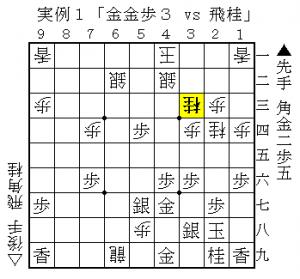 形勢判断の実例1(駒の損得)