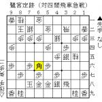 【四間飛車 vs 急戦】鷺宮定跡の基本手順と将棋ソフト「技巧」による解析結果(4)