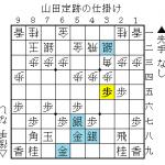 【四間飛車 vs 急戦】山田定跡のまとめ ~基本的な攻め方の手順と重要な4つのパターン~