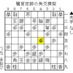 【四間飛車 vs 急戦】鷺宮定跡の角交換型の基本手順と将棋ソフト「技巧」による解析結果