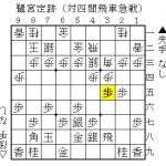 【四間飛車 vs 急戦】鷺宮定跡の基本手順と将棋ソフト「技巧」による解析結果(9)