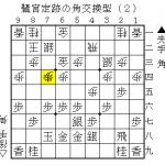 【四間飛車 vs 急戦】鷺宮定跡の角交換型の基本手順と将棋ソフト「技巧」による解析結果(2)
