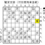 【四間飛車 vs 急戦】鷺宮定跡の基本手順と将棋ソフト「技巧」による解析結果(14)