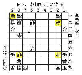 図2.①「取り」にする