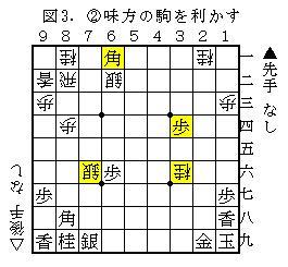 図3.③味方の駒を利かす