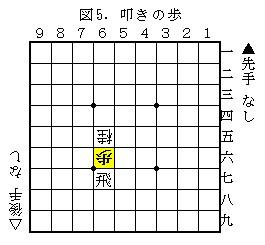 図5.叩きの歩