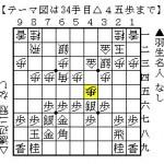 将棋の格言「位を取ったら位の確保」の3つの理と例外