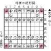 将棋の格言「四隅の香を見る」と木村一基vs羽生善治の相矢倉戦