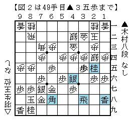 2014年第55期王位戦七番勝負第2局木村羽生(相矢倉)-49
