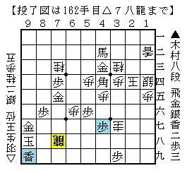 2014年第55期王位戦七番勝負第2局木村羽生(相矢倉)-162
