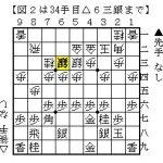 将棋の敗因の分析「序盤の作戦負け」