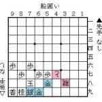 将棋の初心者でも簡単にわかる囲いの堅さの原則1~3