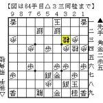 将棋の形勢判断シリーズのスタート:形勢判断の4要素