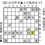 将棋の敗因の分析「最終盤で詰めの失敗」