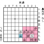 将棋の守り方のコツ:玉の囲いと2マス以内のエリア