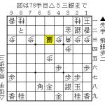 将棋の形勢判断:中飛車左穴熊 vs 向かい飛車、棋力と形勢判断