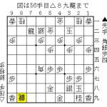 将棋の形勢判断:四間飛車 vs 居飛車急戦、大駒の働きと形勢への影響