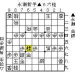 永瀬拓矢六段はどのような将棋で羽生善治棋聖に4連勝したのか?【中編】