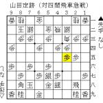 【四間飛車 vs 急戦】山田定跡の基本手順と将棋ソフト「技巧」による解析結果(3)