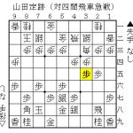 【四間飛車 vs 急戦】山田定跡の基本手順と将棋ソフト「技巧」による解析結果(6)