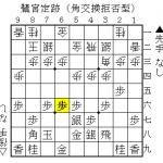 【四間飛車 vs 急戦】鷺宮定跡の基本手順と将棋ソフト「技巧」による解析結果(11)